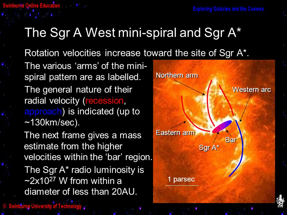 The Sgr A West mini-spiral and Sgr A*