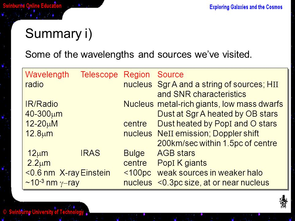 Summary i) Some of the wavelengths and sources we've visited.