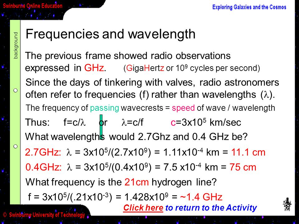 Frequencies and wavelength