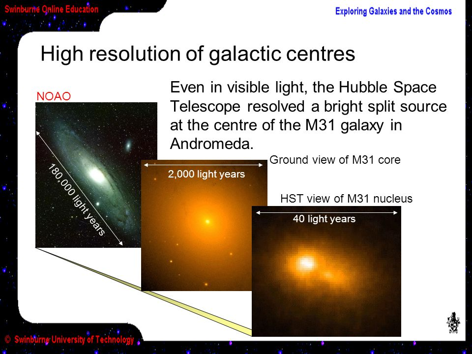 High resolution of galactic centres