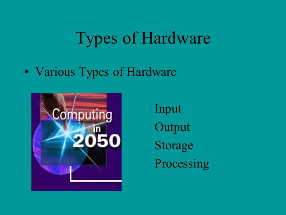 Types of Hardware Various Types of Hardware Input Output Storage