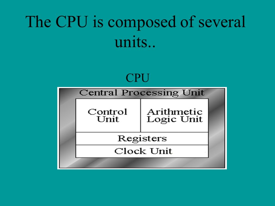 The CPU is composed of several units..