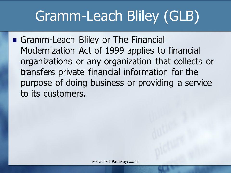 Gramm-Leach Bliley (GLB)
