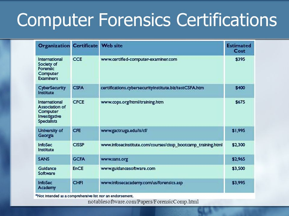 Computer Forensics Certifications