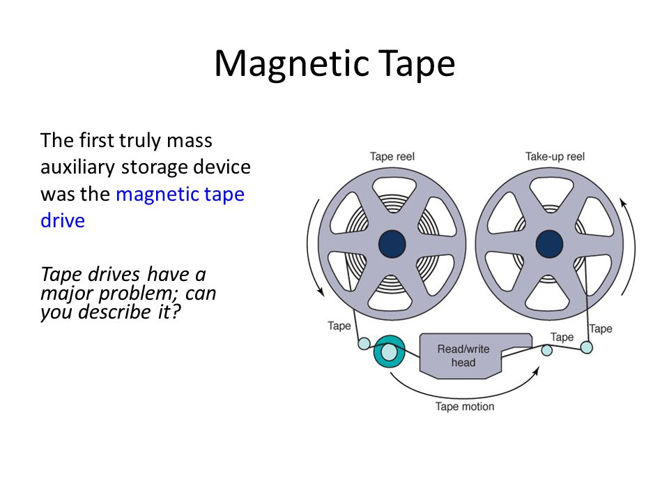 Magnetic Tape The first truly mass auxiliary storage device was the magnetic tape drive. Tape drives have a.