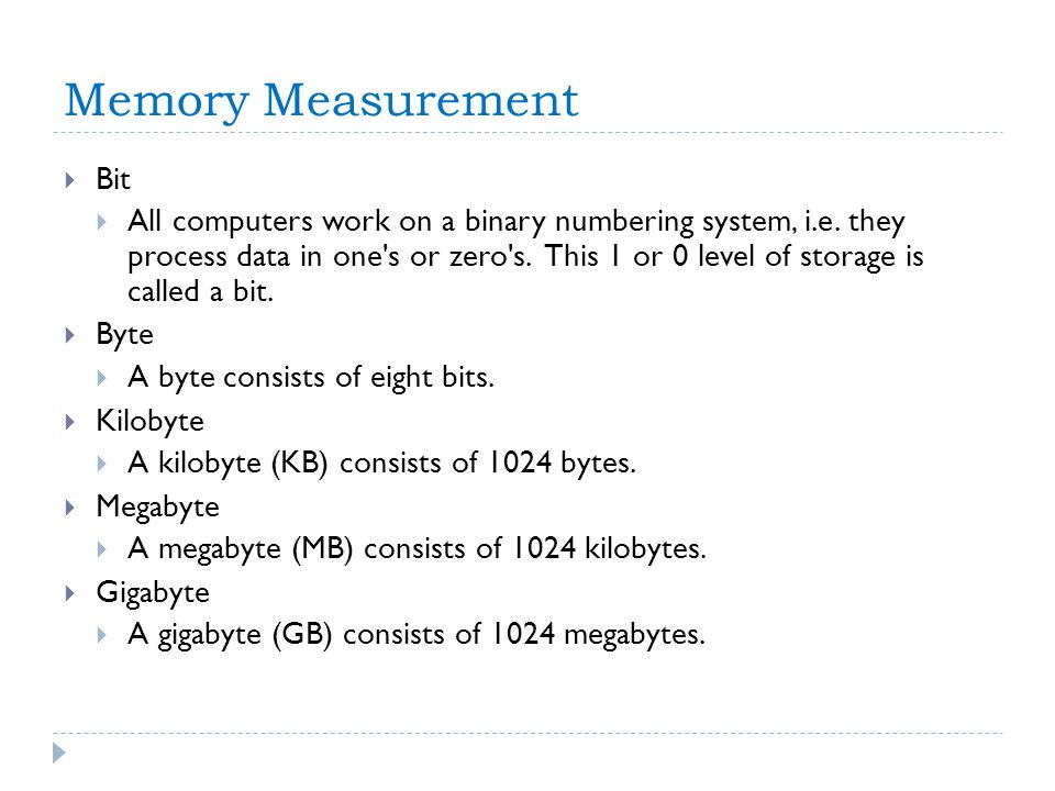 Memory Measurement Bit