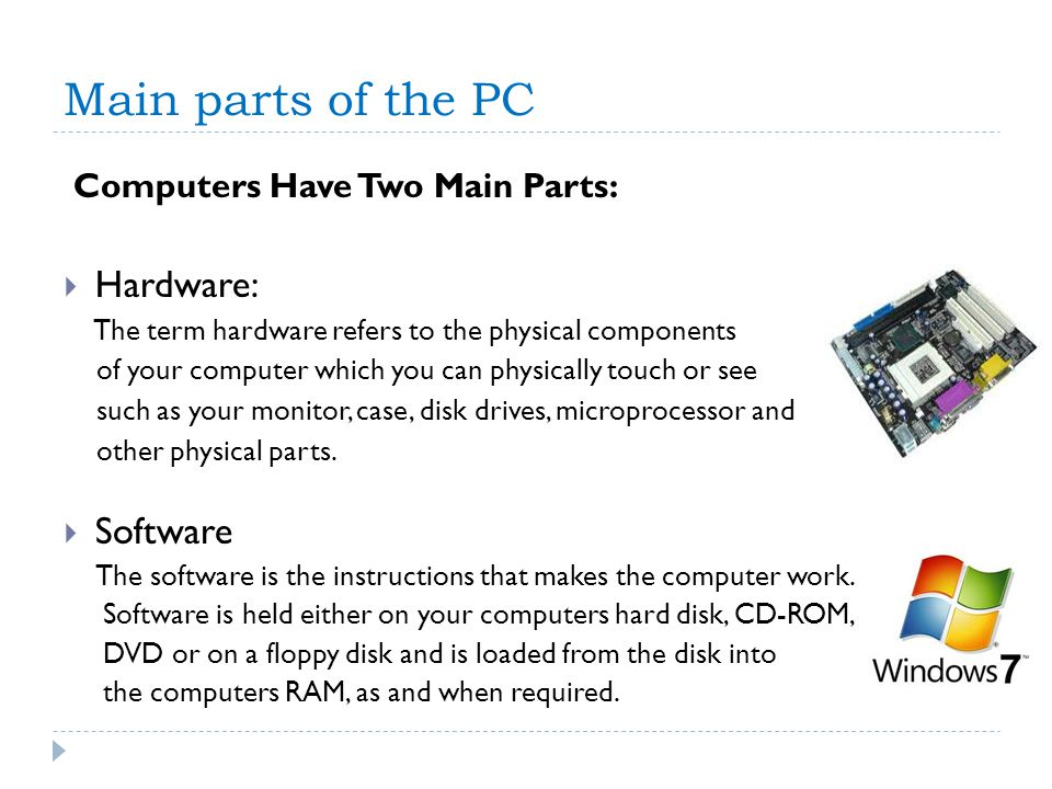 Main parts of the PC Hardware: Software Computers Have Two Main Parts: