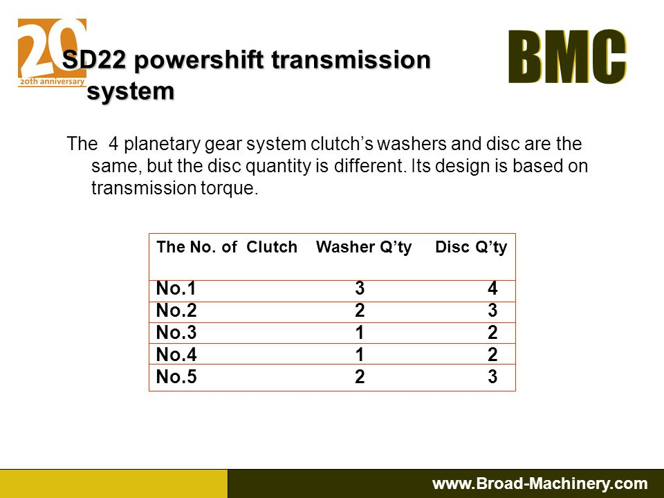 SD22 powershift transmission system