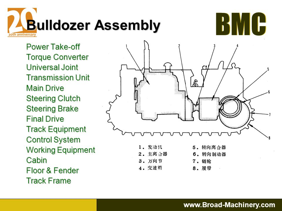 Bulldozer Assembly Power Take-off Torque Converter Universal Joint