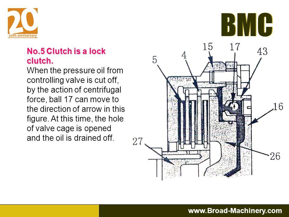 No.5 Clutch is a lock clutch.