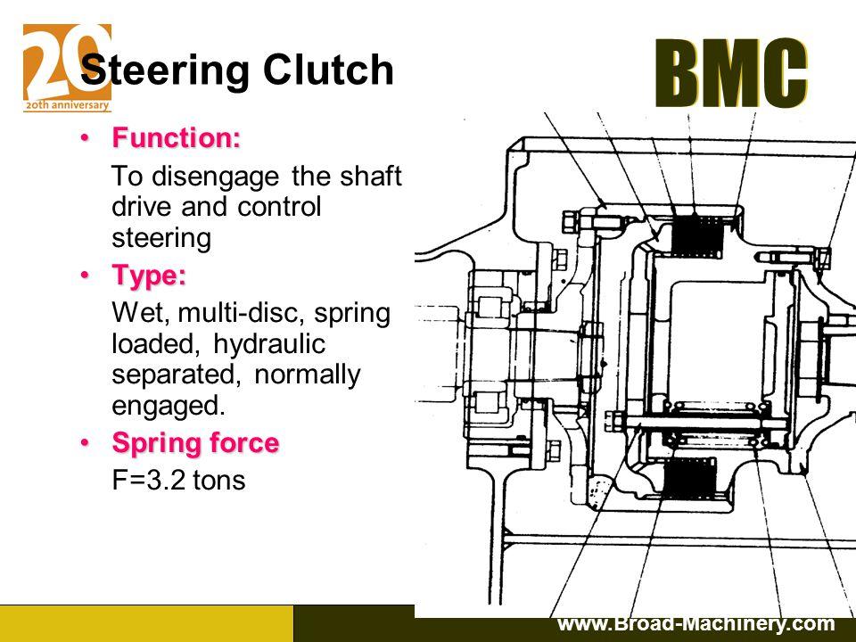 Steering Clutch Function: