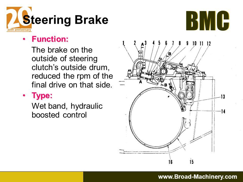 Steering Brake Function:
