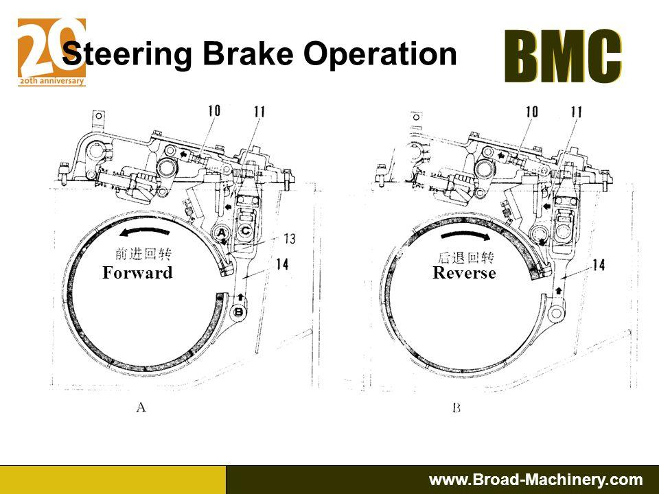 Steering Brake Operation