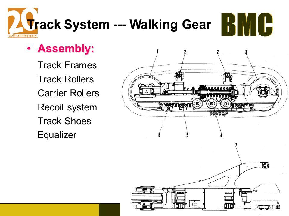 Track System --- Walking Gear