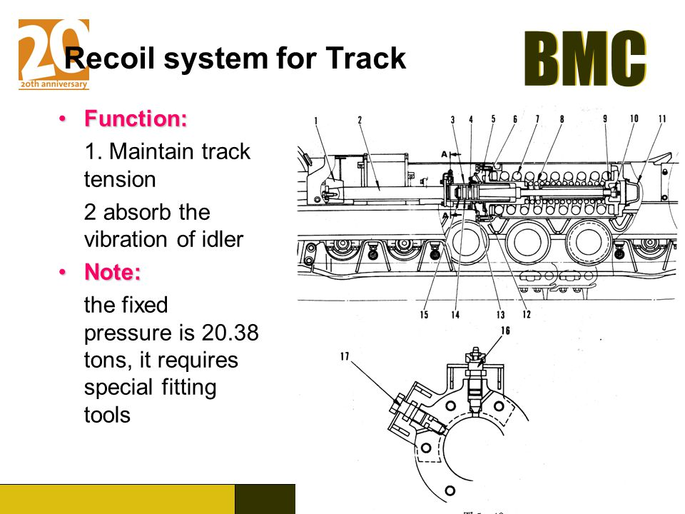 Recoil system for Track
