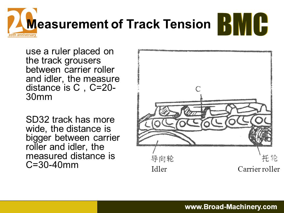 Measurement of Track Tension