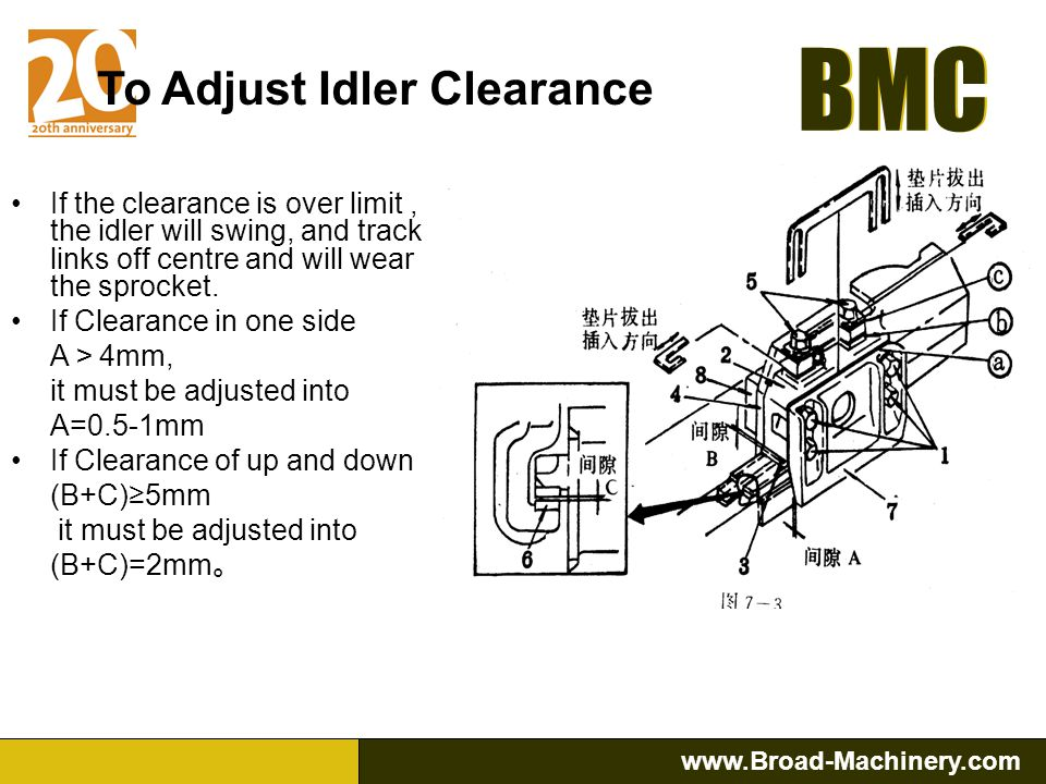To Adjust Idler Clearance