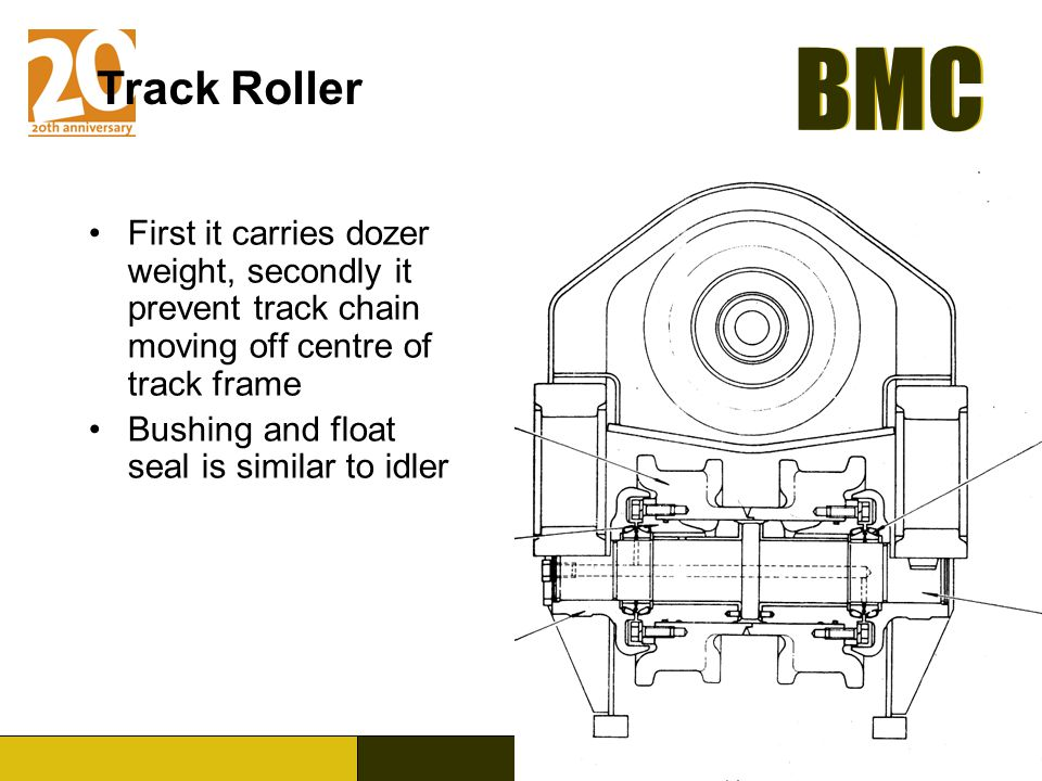 Track Roller First it carries dozer weight, secondly it prevent track chain moving off centre of track frame.
