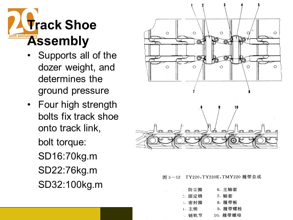 Track Shoe Assembly Supports all of the dozer weight, and determines the ground pressure. Four high strength bolts fix track shoe onto track link,