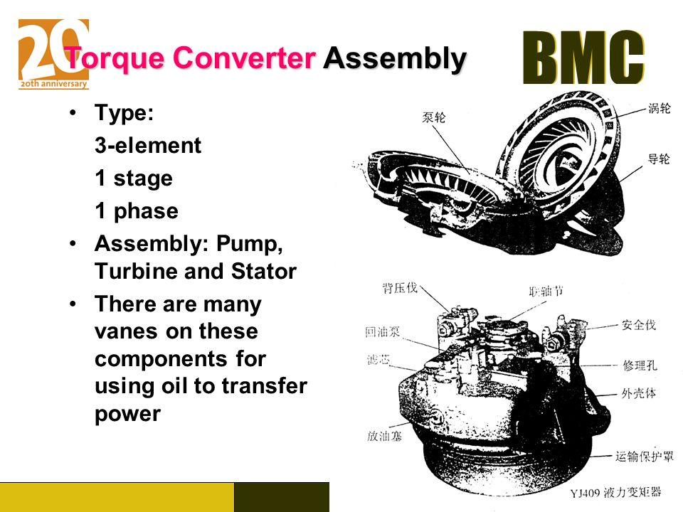 Torque Converter Assembly