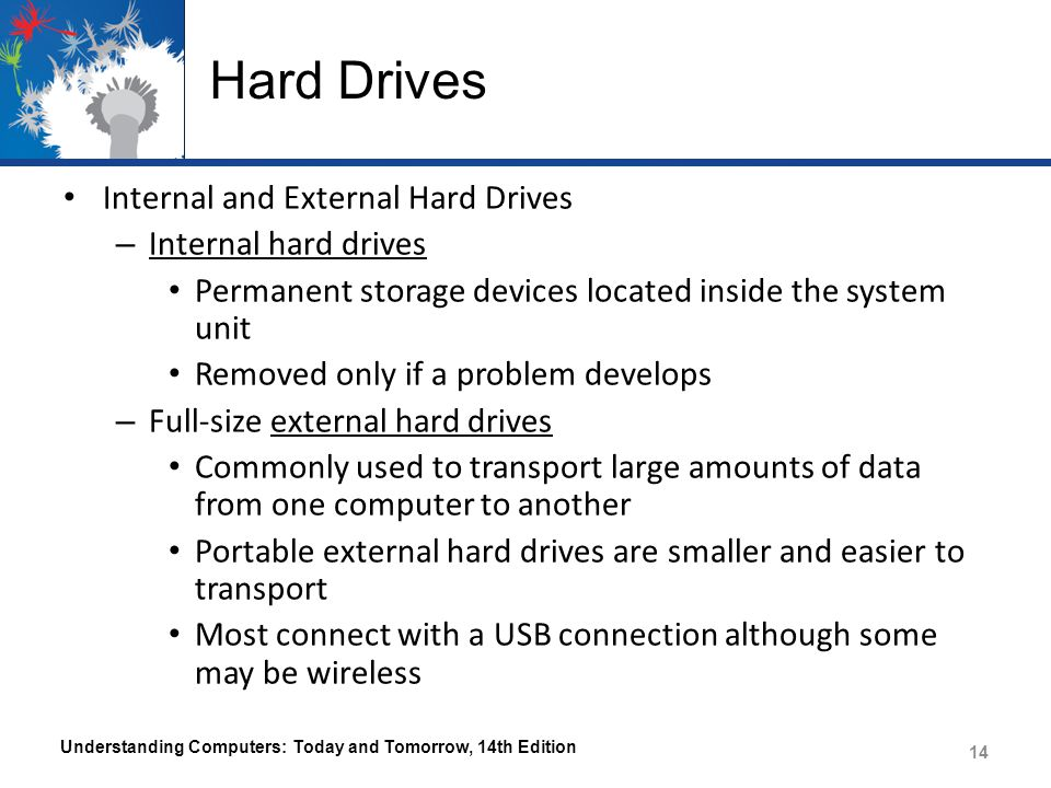 Hard Drives Internal and External Hard Drives Internal hard drives