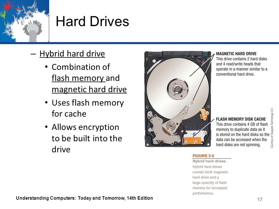Hard Drives Hybrid hard drive