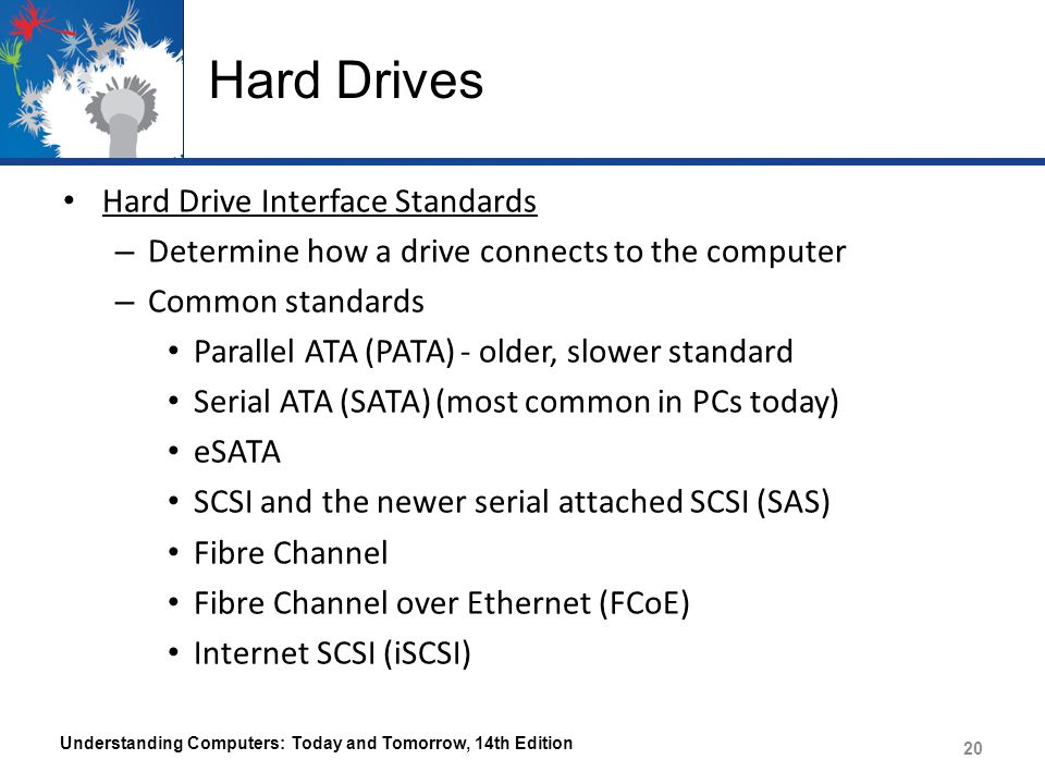Hard Drives Hard Drive Interface Standards