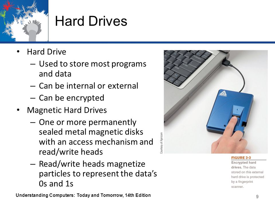 Hard Drives Hard Drive Used to store most programs and data