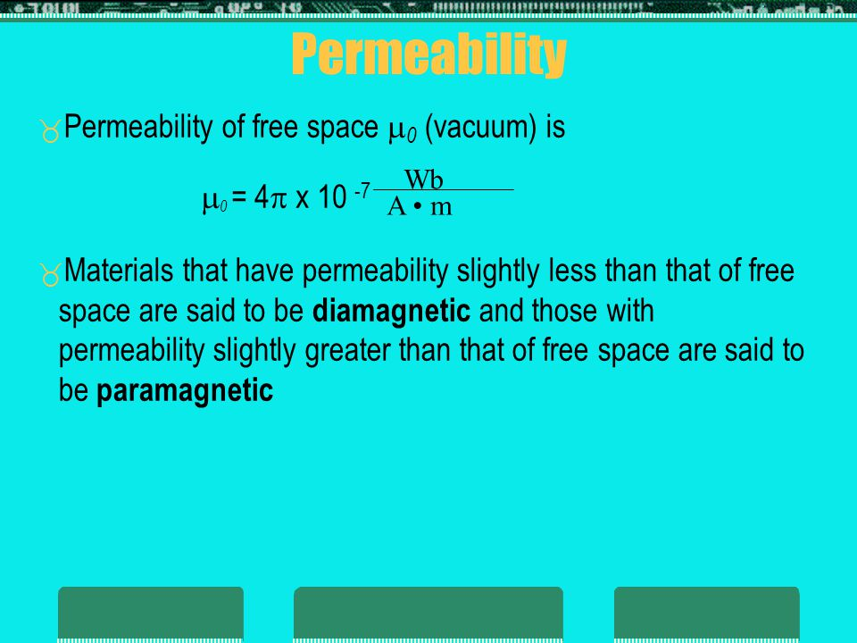 Permeability Permeability of free space 0 (vacuum) is
