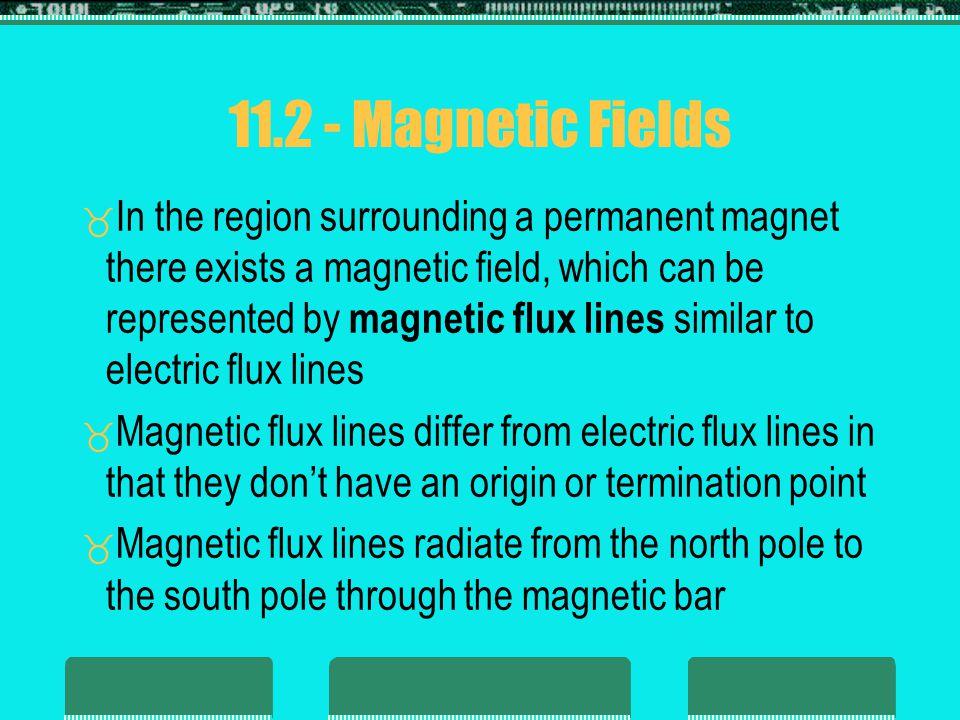 11.2 - Magnetic Fields