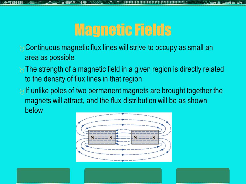 Magnetic Fields Continuous magnetic flux lines will strive to occupy as small an area as possible.