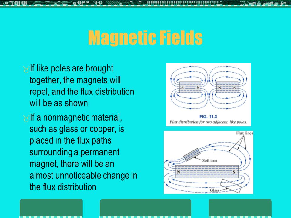 Magnetic Fields If like poles are brought together, the magnets will repel, and the flux distribution will be as shown.
