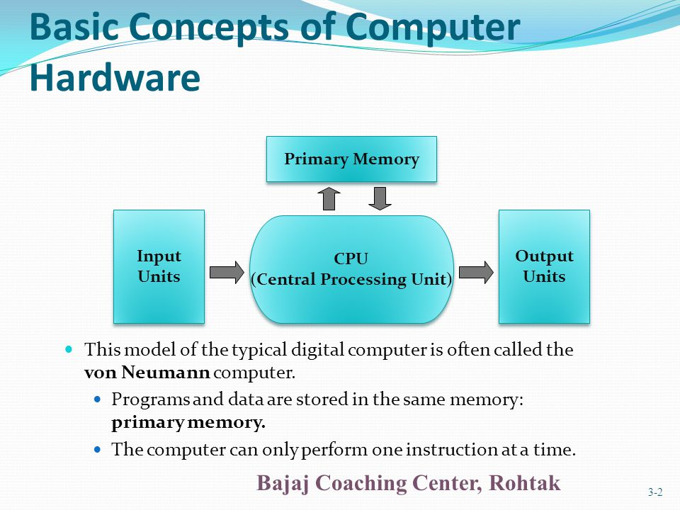 Basic Concepts of Computer Hardware