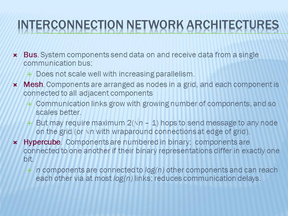 Interconnection Network Architectures
