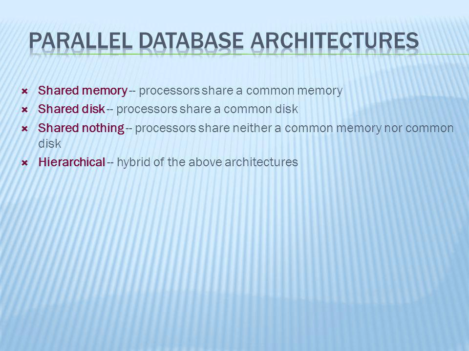 Parallel Database Architectures