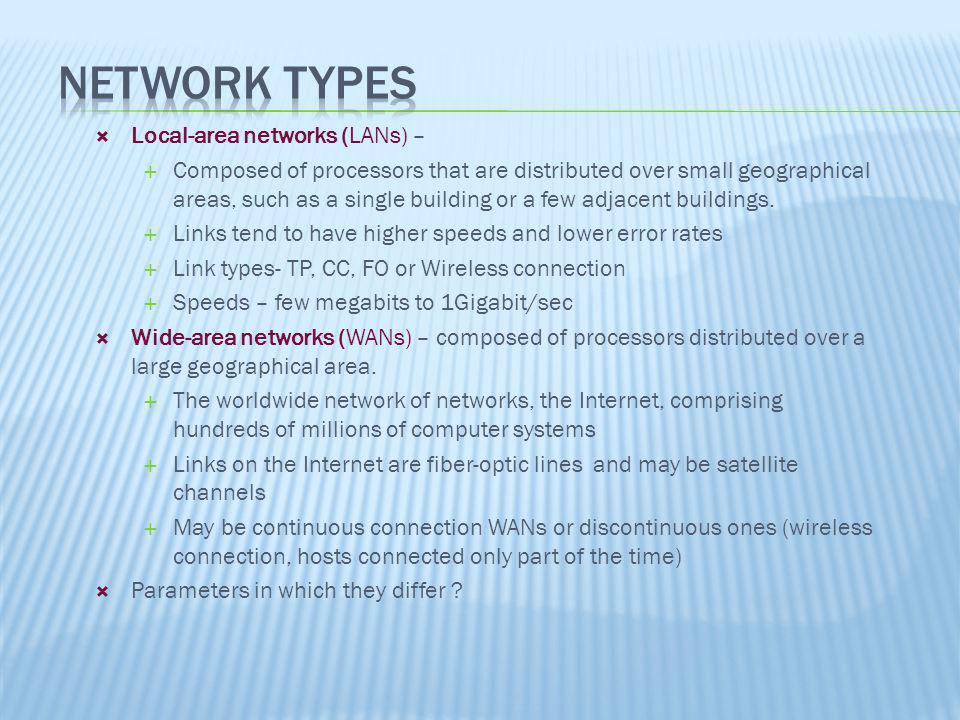 Network Types Local-area networks (LANs) –