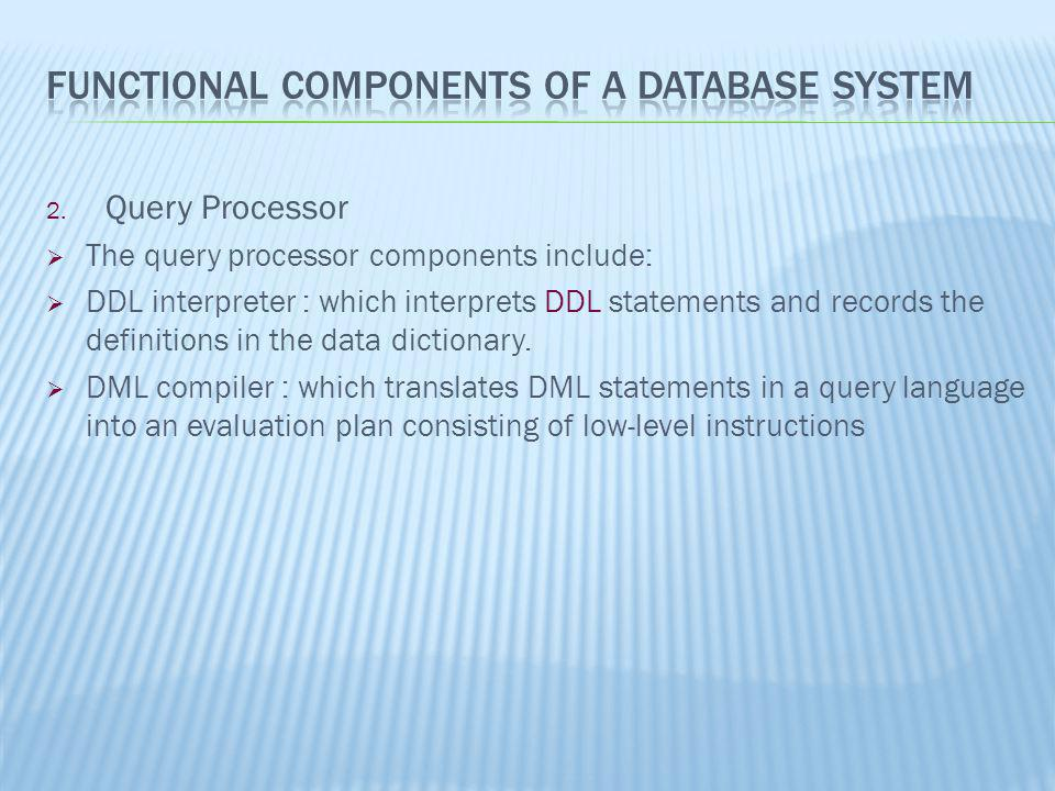 Functional components of a Database system