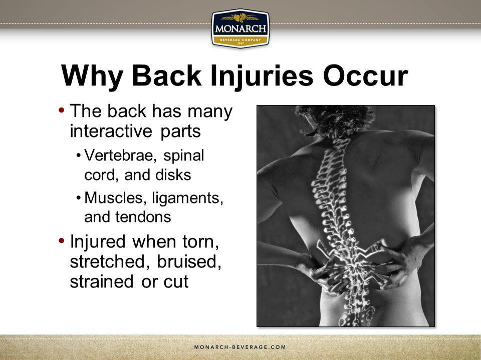 Why Back Injuries Occur