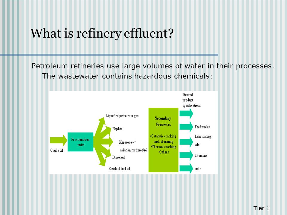 What is refinery effluent