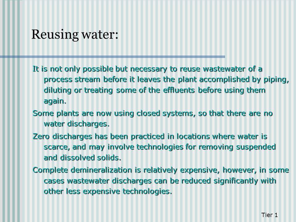 Reusing water: