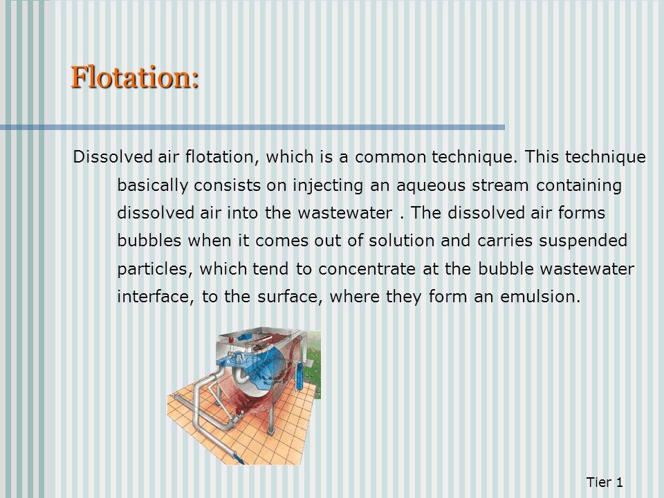 Flotation: