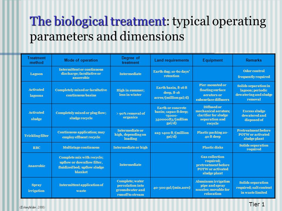 The biological treatment: typical operating parameters and dimensions