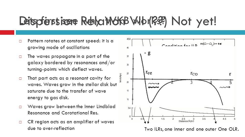 Dispersion Relation VII ( ) Not yet!