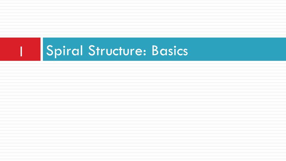 Spiral Structure: Basics