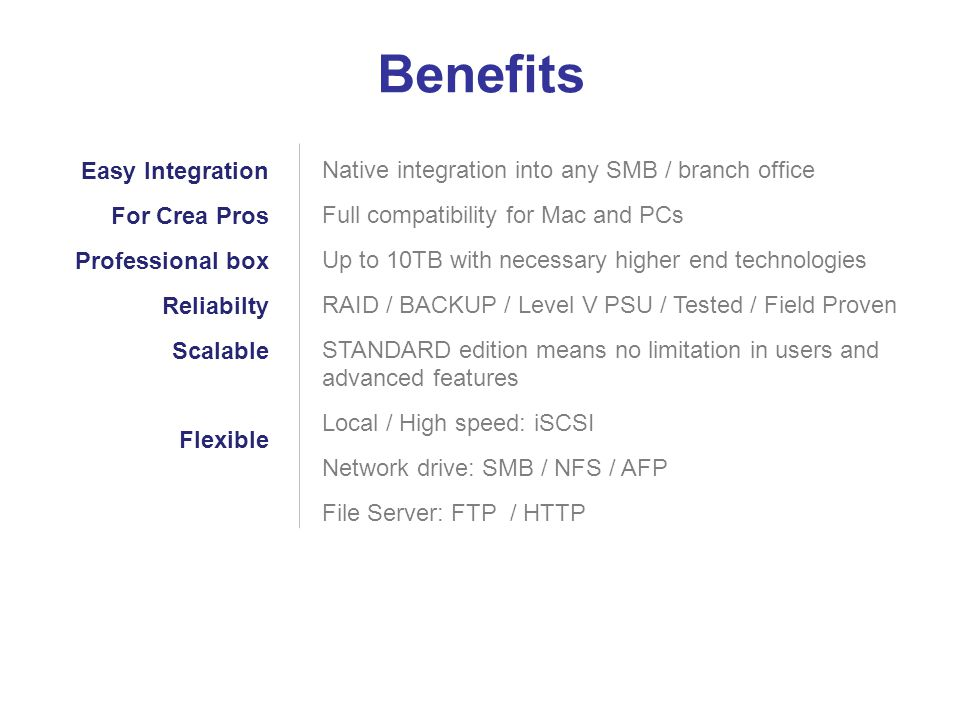 Benefits Easy Integration