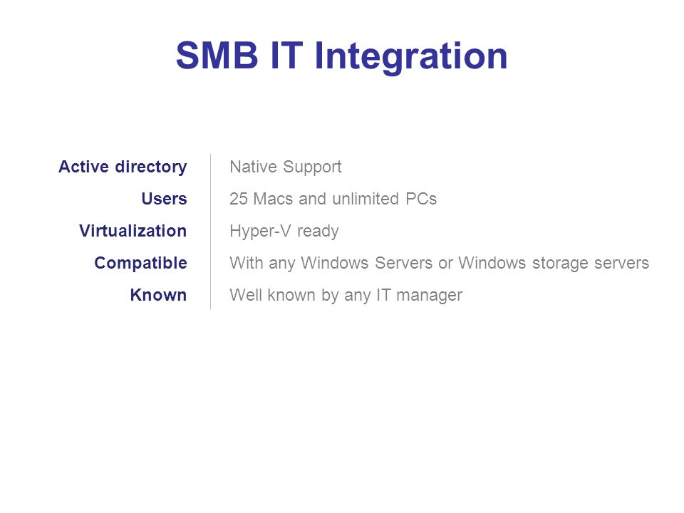 SMB IT Integration Active directory Users Virtualization Compatible