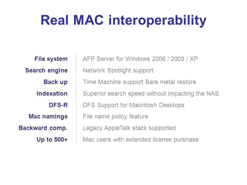 Real MAC interoperability