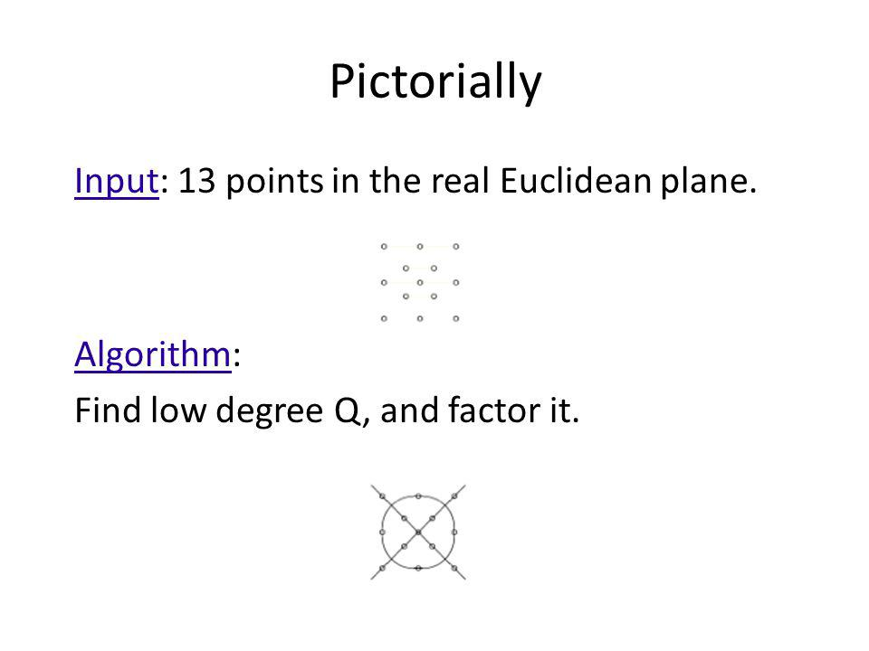 Pictorially Input: 13 points in the real Euclidean plane. Algorithm: