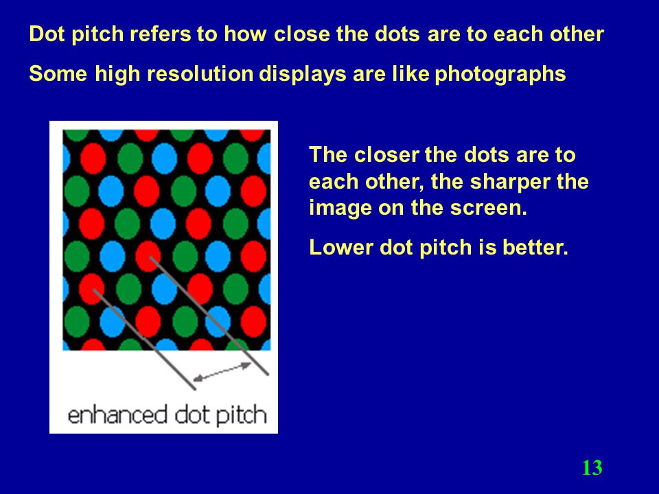 Dot pitch refers to how close the dots are to each other