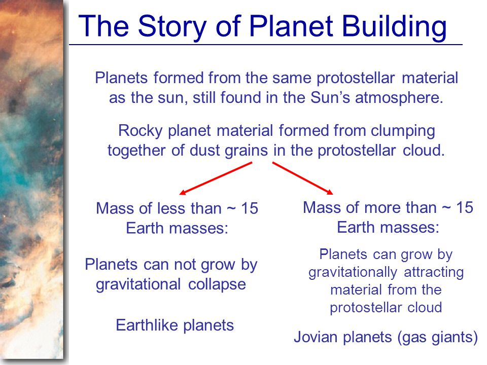 The Story of Planet Building
